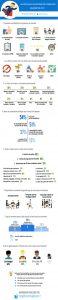Infographie - Acheteurs de formation