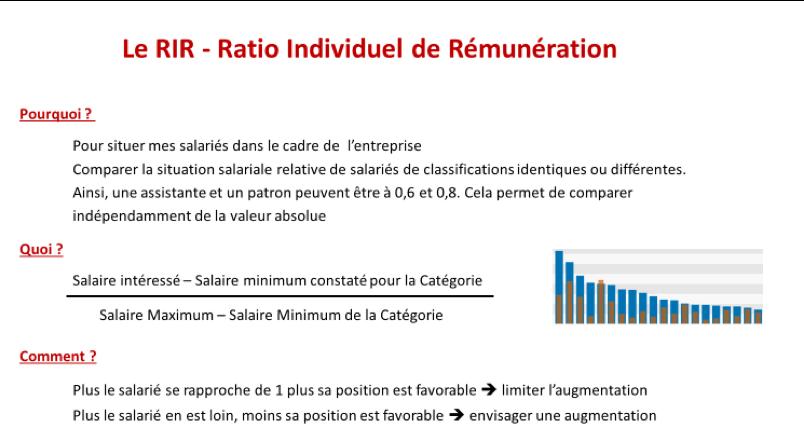 Le RIR, ratio individuel de rémunération