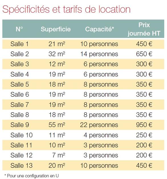 Tarif location de salle tour Montparnasse